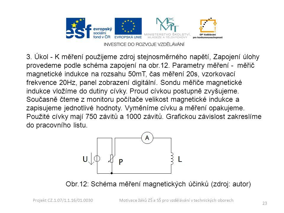 Obr.12: Schéma měření magnetických účinků (zdroj: autor)