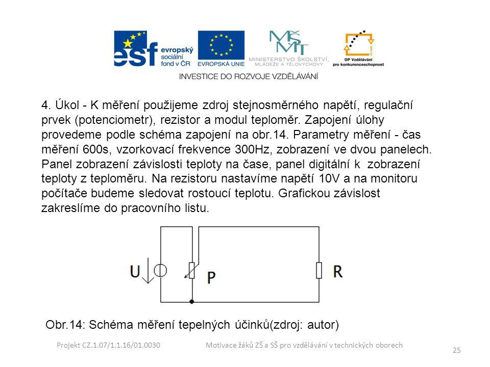 Obr.14: Schéma měření tepelných účinků(zdroj: autor)