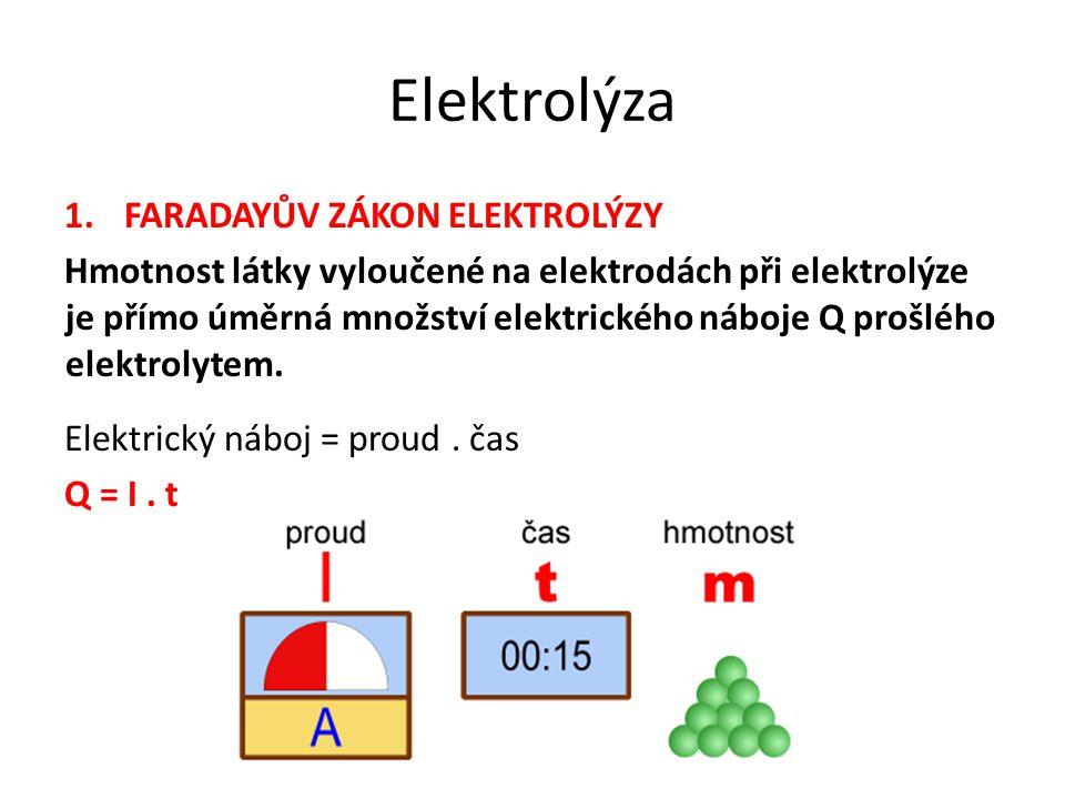 Elektrolýza FARADAYŮV ZÁKON ELEKTROLÝZY