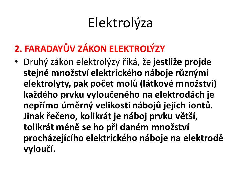 Elektrolýza 2. FARADAYŮV ZÁKON ELEKTROLÝZY
