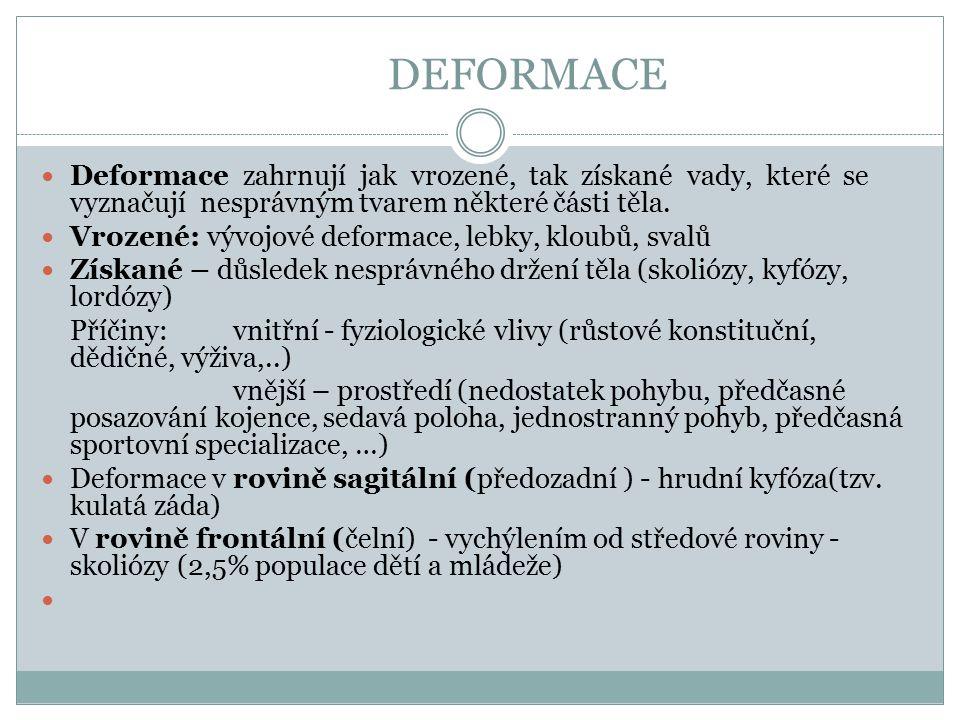 DEFORMACE Deformace zahrnují jak vrozené, tak získané vady, které se vyznačují nesprávným tvarem některé části těla.