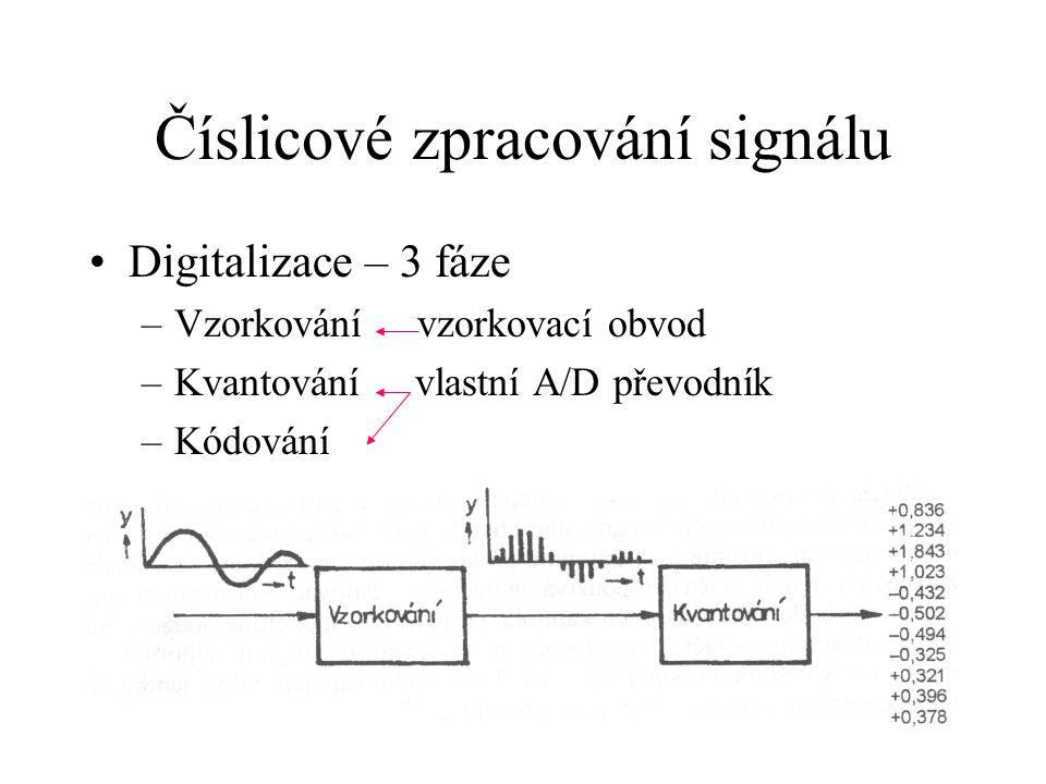 Číslicové zpracování signálu