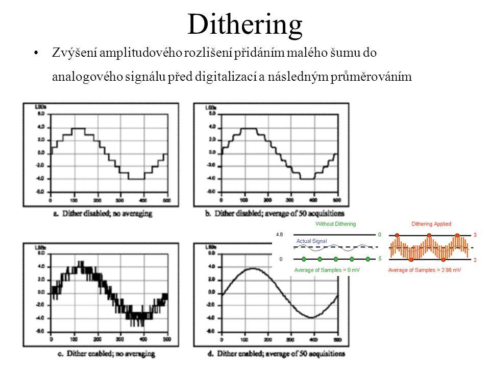 Dithering Zvýšení amplitudového rozlišení přidáním malého šumu do analogového signálu před digitalizací a následným průměrováním.