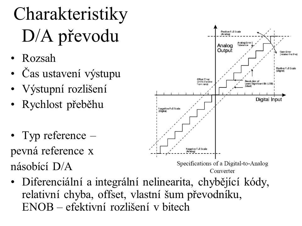 Charakteristiky D/A převodu