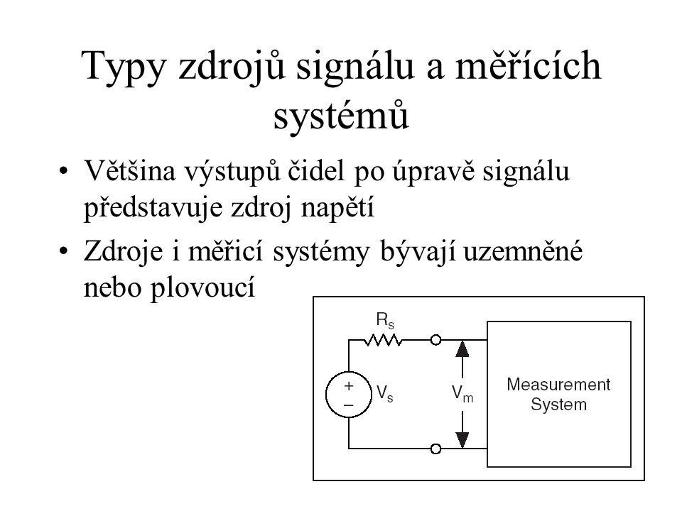 Typy zdrojů signálu a měřících systémů