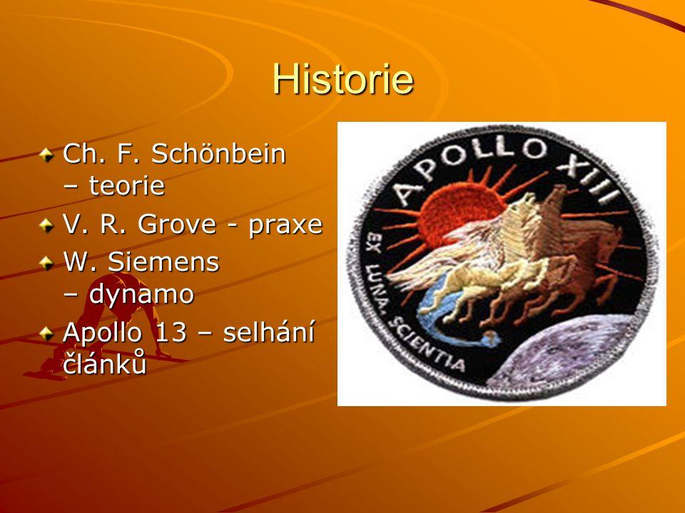 Historie Ch. F. Schönbein – teorie V. R. Grove - praxe