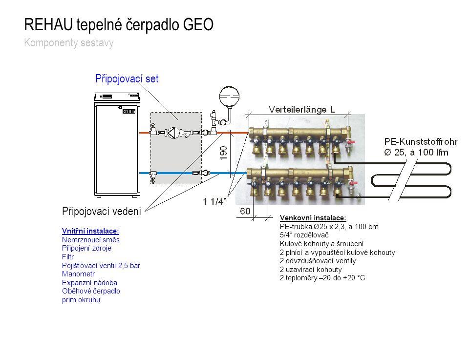 REHAU tepelné čerpadlo GEO Komponenty sestavy