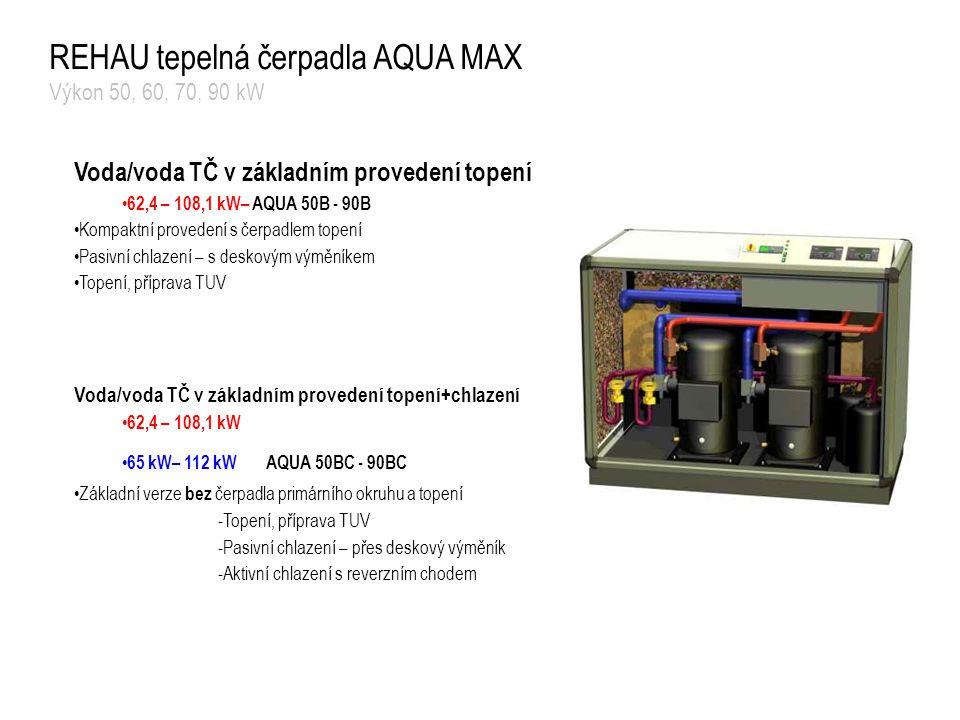 REHAU tepelná čerpadla AQUA MAX Výkon 50, 60, 70, 90 kW