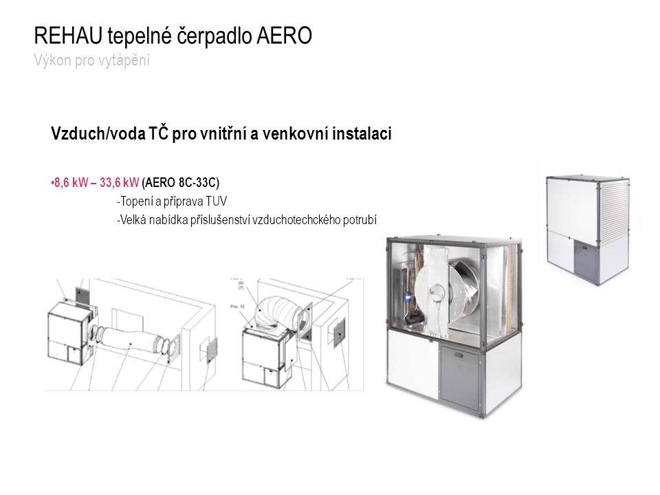 REHAU tepelné čerpadlo AERO Výkon pro vytápění