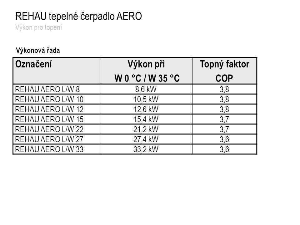 REHAU tepelné čerpadlo AERO Výkon pro topení