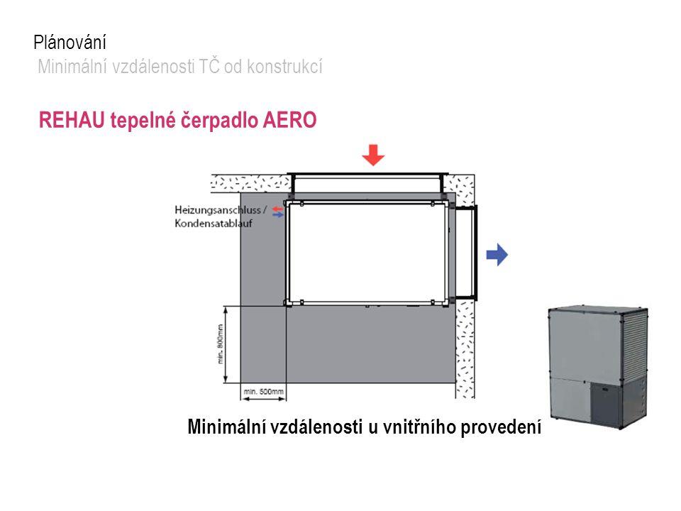 REHAU tepelné čerpadlo AERO