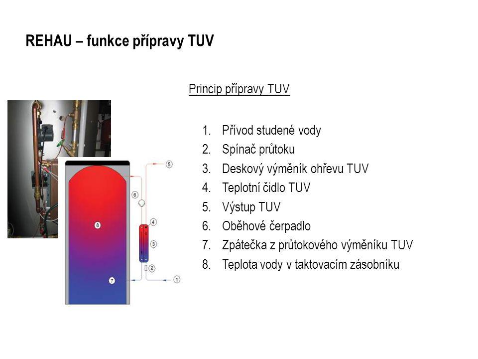 REHAU – funkce přípravy TUV