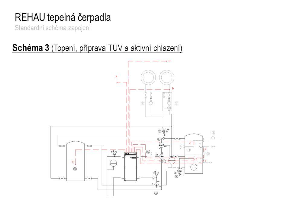 REHAU tepelná čerpadla Standardní schéma zapojení