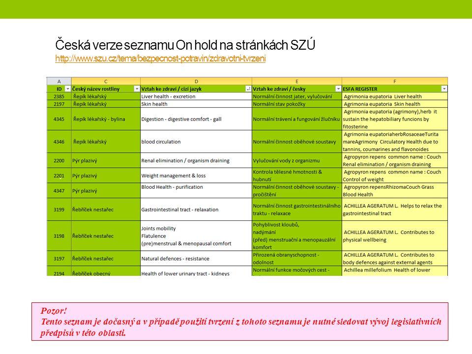 Česká verze seznamu On hold na stránkách SZÚ http://www. szu