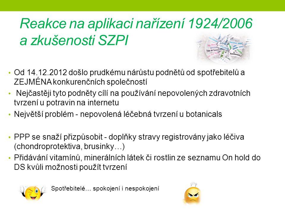 Reakce na aplikaci nařízení 1924/2006 a zkušenosti SZPI