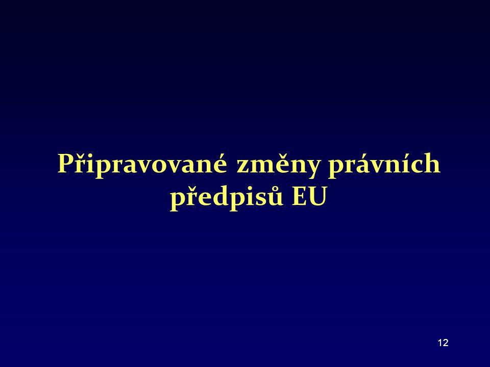 Připravované změny právních předpisů EU