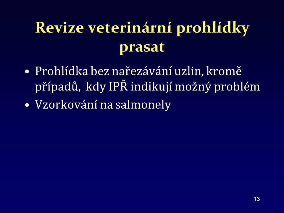 Revize veterinární prohlídky prasat