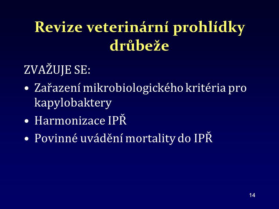 Revize veterinární prohlídky drůbeže