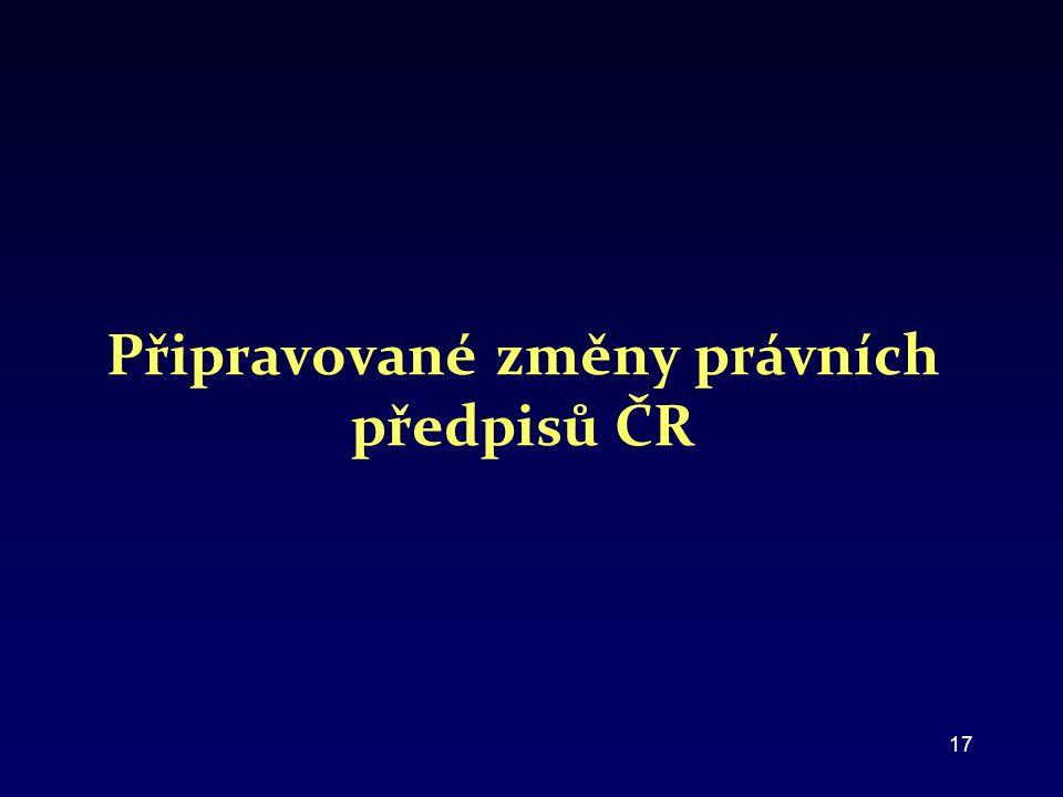 Připravované změny právních předpisů ČR