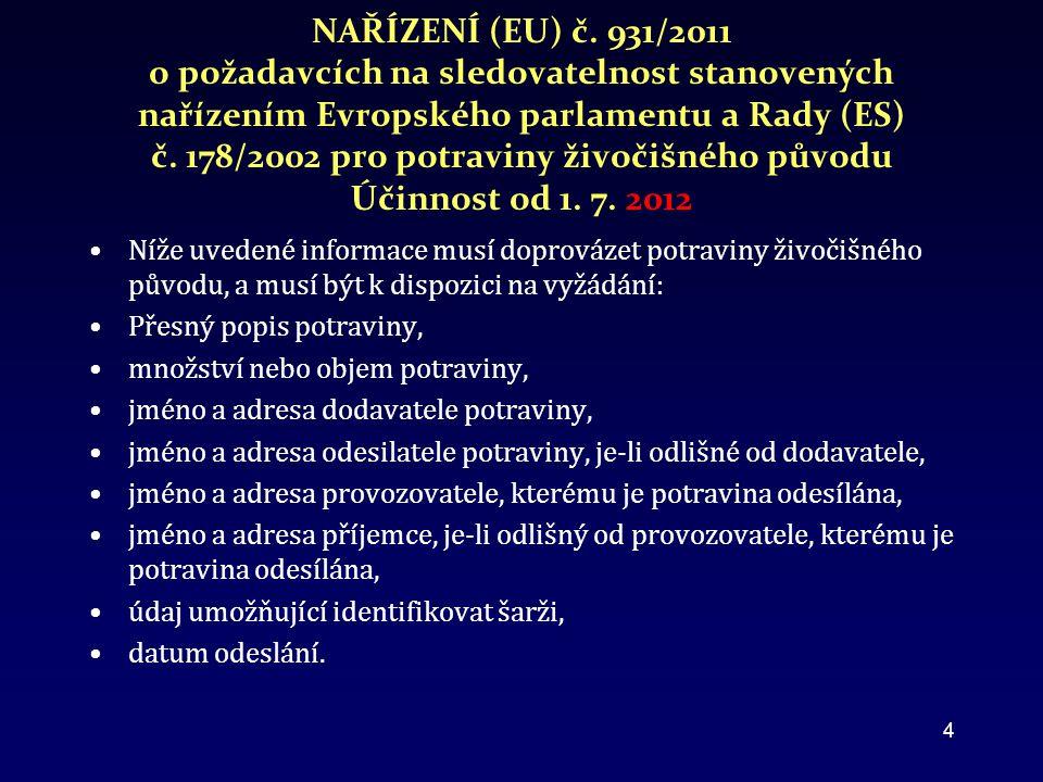 NAŘÍZENÍ (EU) č. 931/2011 o požadavcích na sledovatelnost stanovených nařízením Evropského parlamentu a Rady (ES) č. 178/2002 pro potraviny živočišného původu Účinnost od 1. 7. 2012