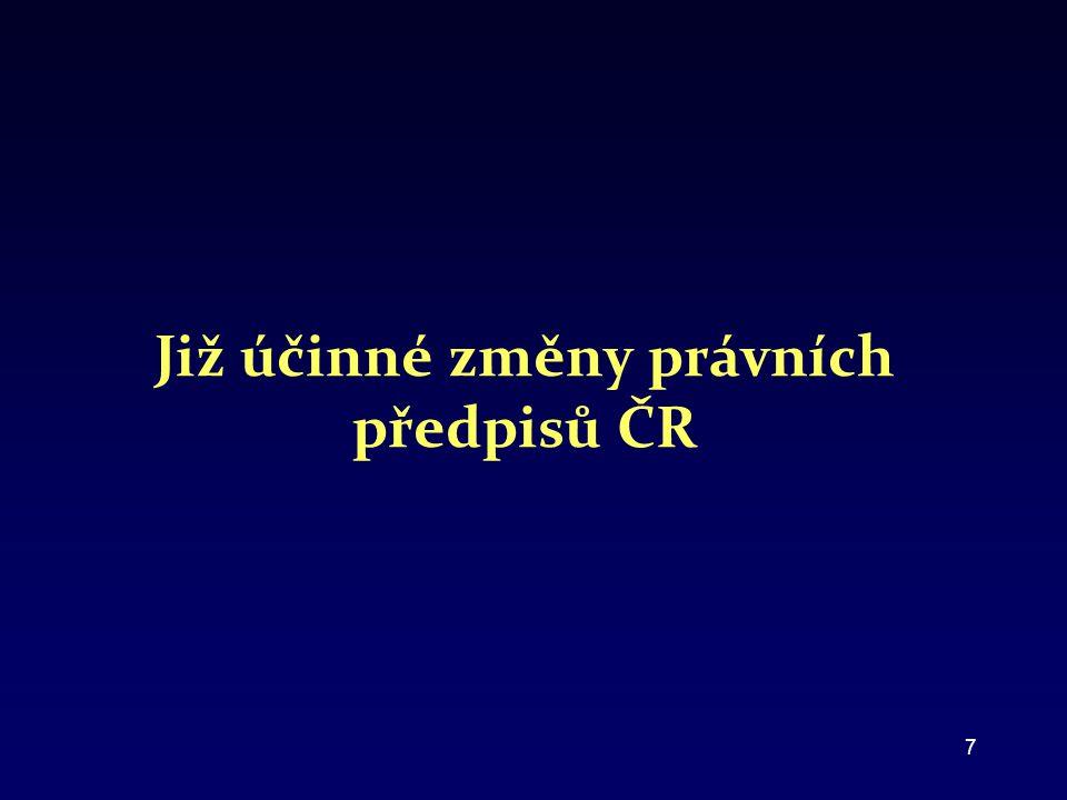 Již účinné změny právních předpisů ČR