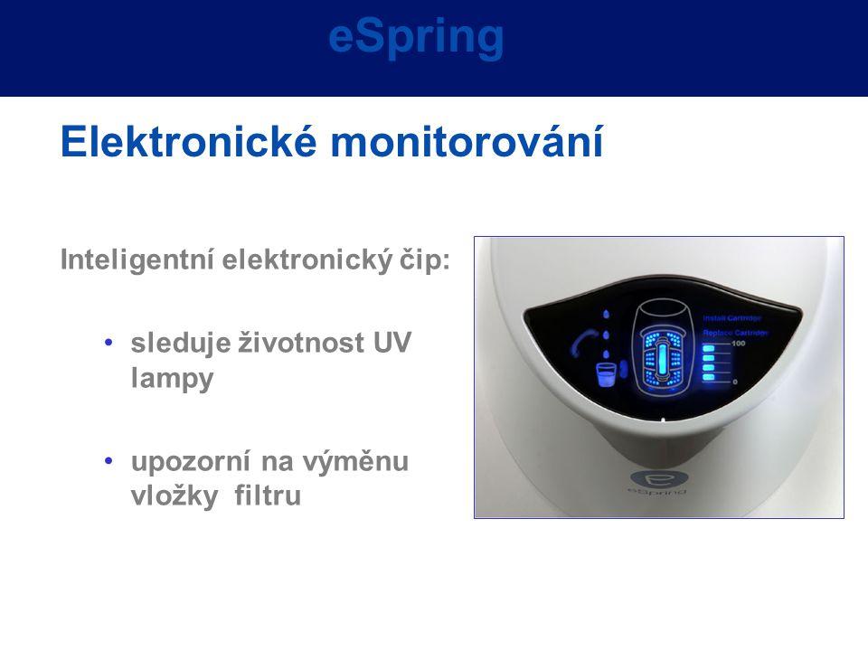 eSpring Elektronické monitorování