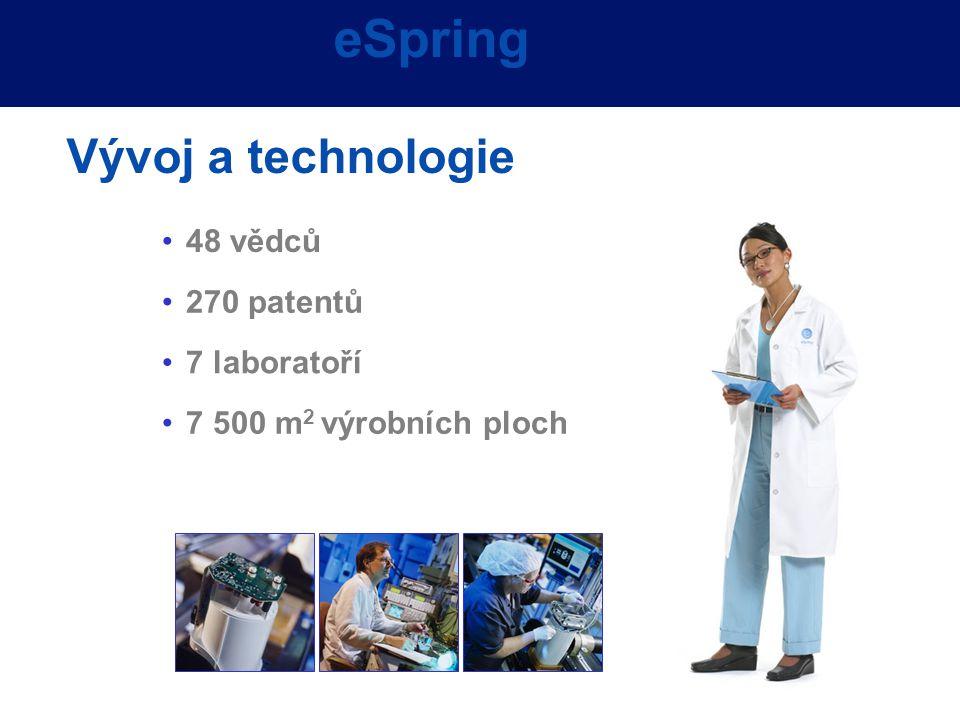 eSpring Vývoj a technologie