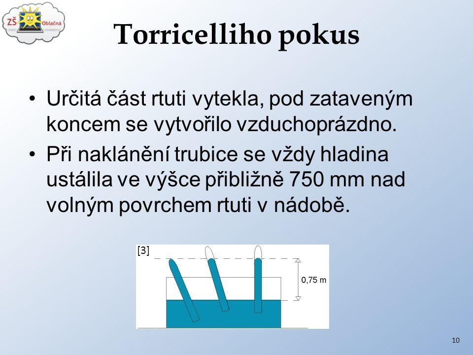 Torricelliho pokus Určitá část rtuti vytekla, pod zataveným koncem se vytvořilo vzduchoprázdno.