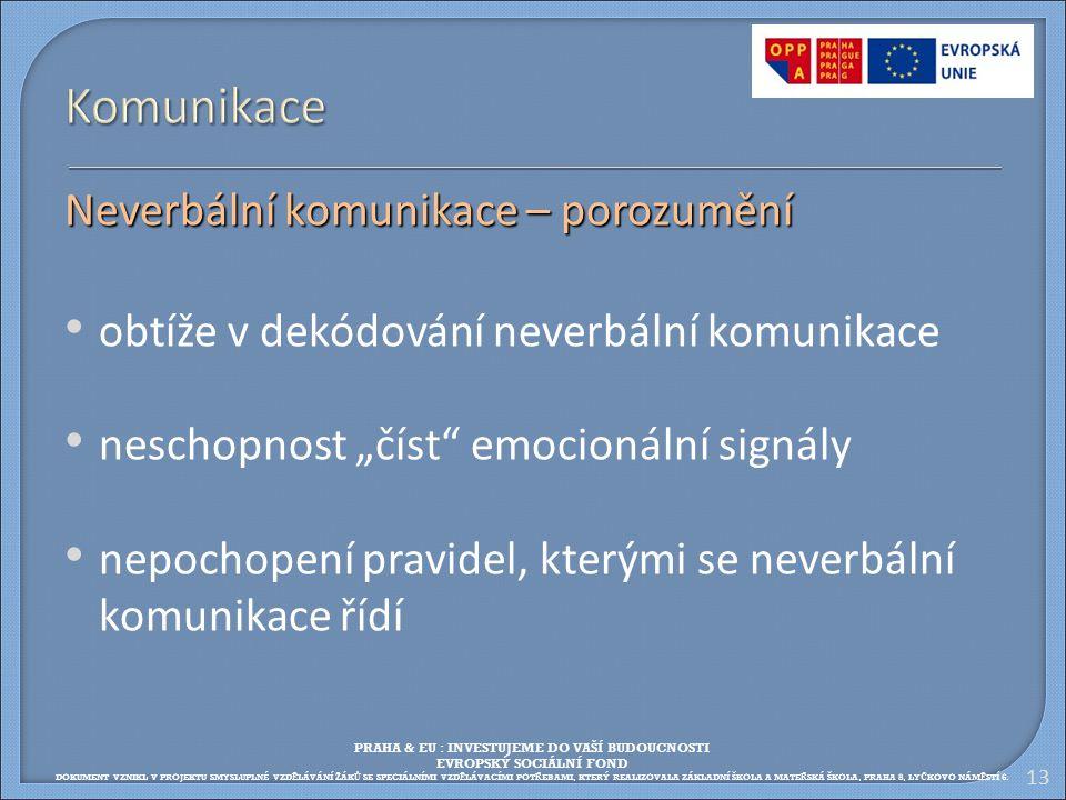 Komunikace Neverbální komunikace – porozumění