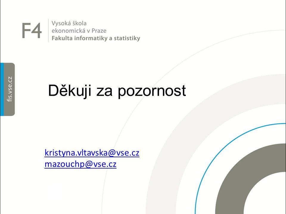 Děkuji za pozornost kristyna.vltavska@vse.cz mazouchp@vse.cz