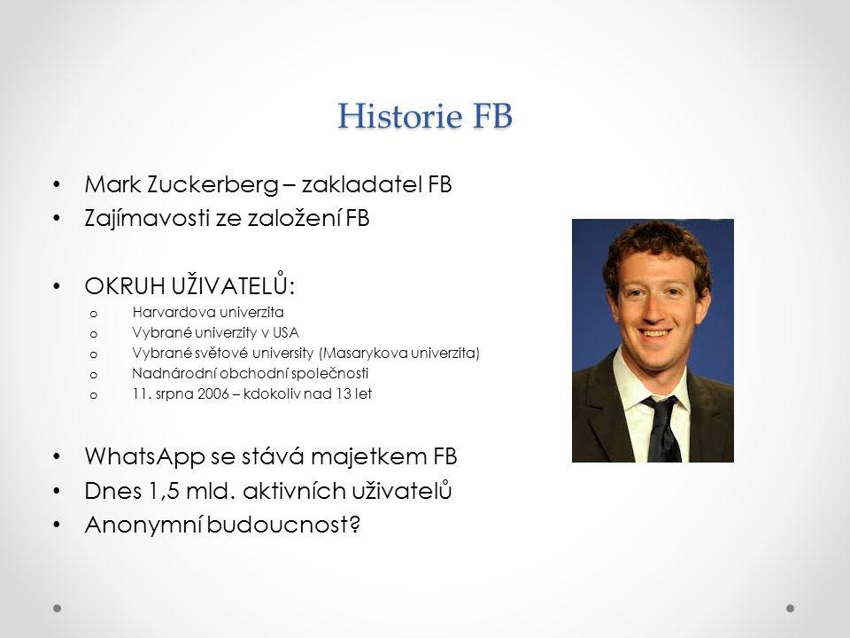 Historie FB Mark Zuckerberg – zakladatel FB Zajímavosti ze založení FB