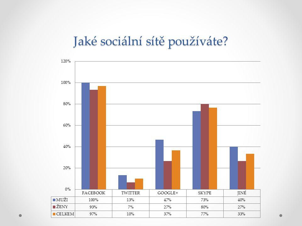 Jaké sociální sítě používáte
