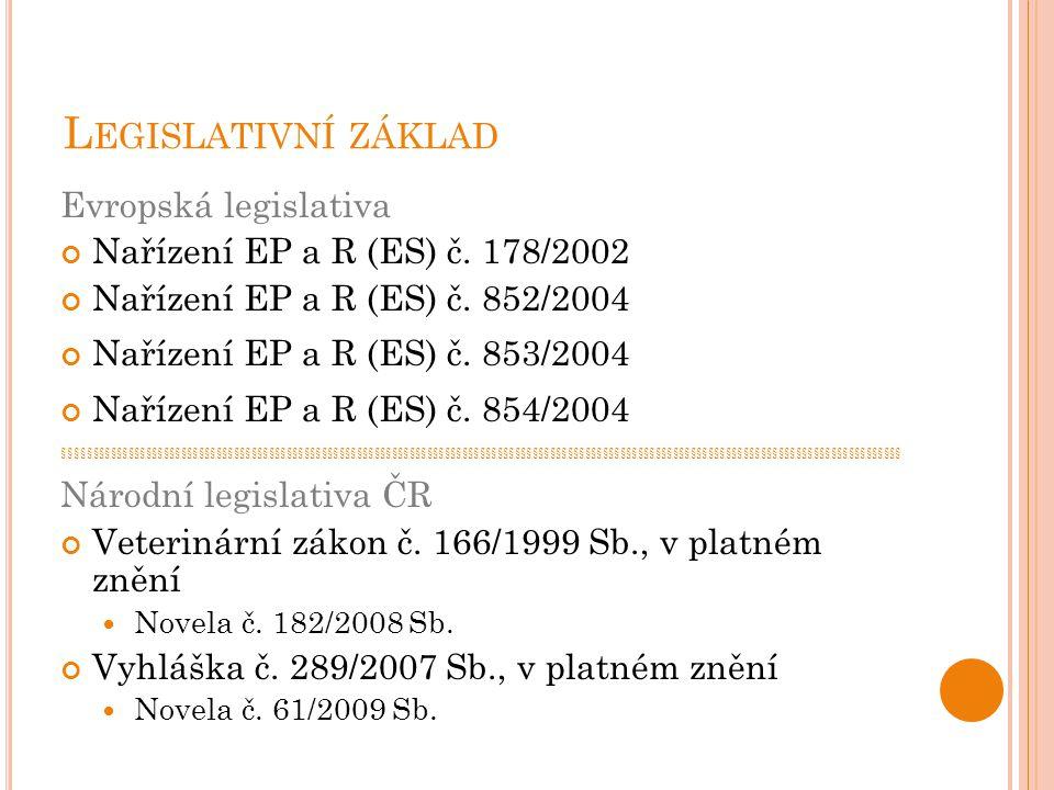 Legislativní základ Evropská legislativa