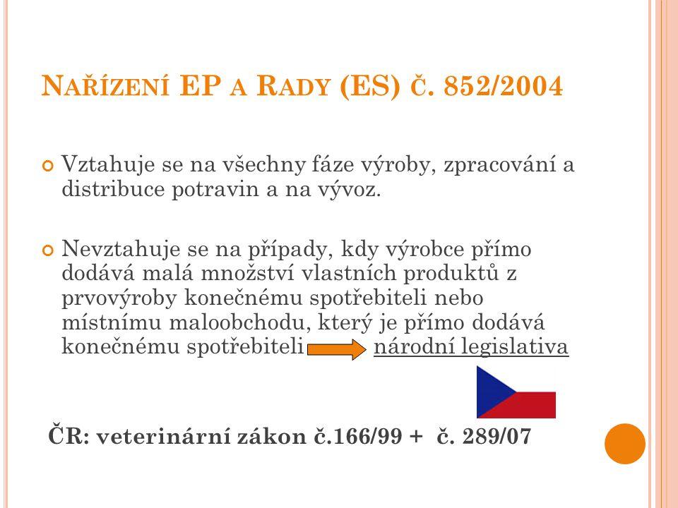 Nařízení EP a Rady (ES) č. 852/2004