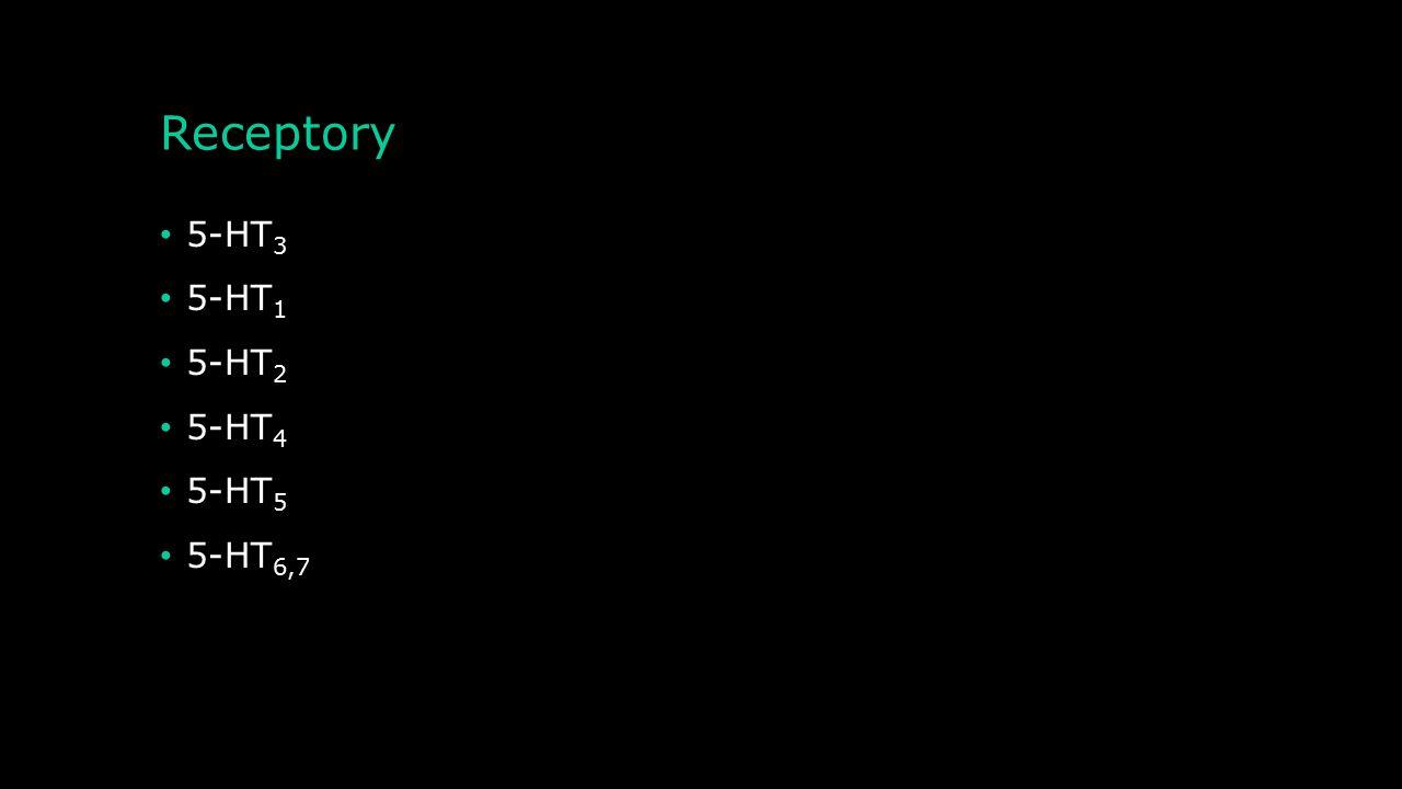 Receptory 5-HT3 5-HT1 5-HT2 5-HT4 5-HT5 5-HT6,7