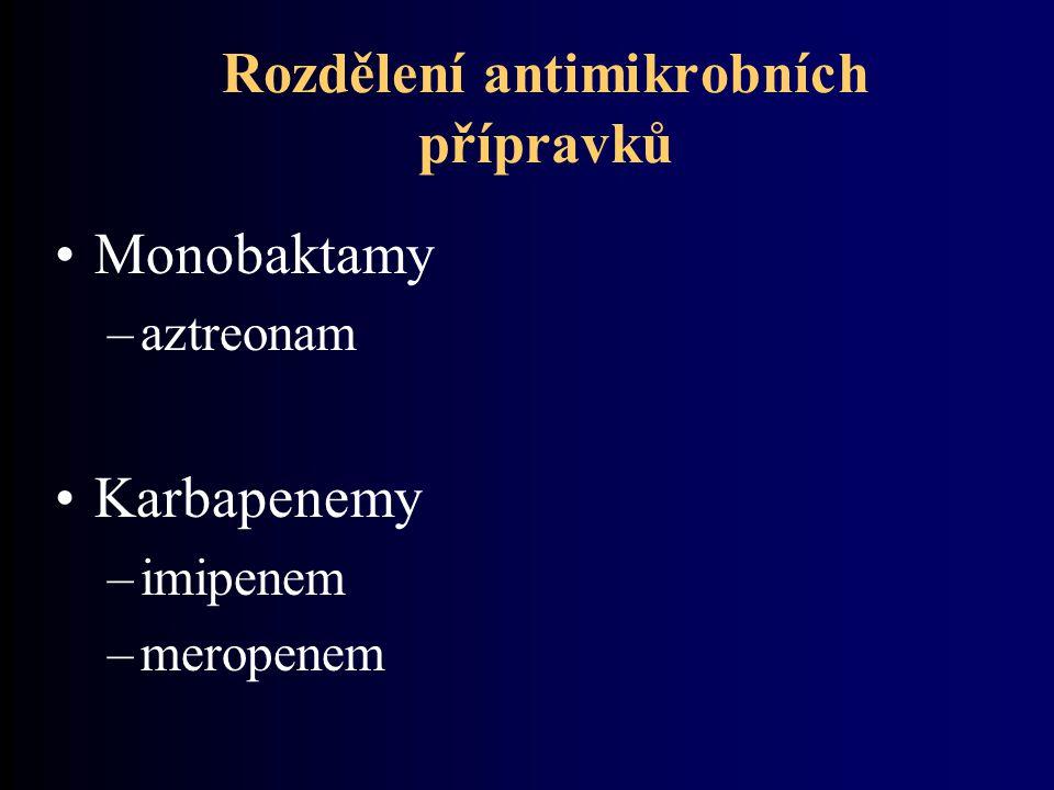 Rozdělení antimikrobních přípravků