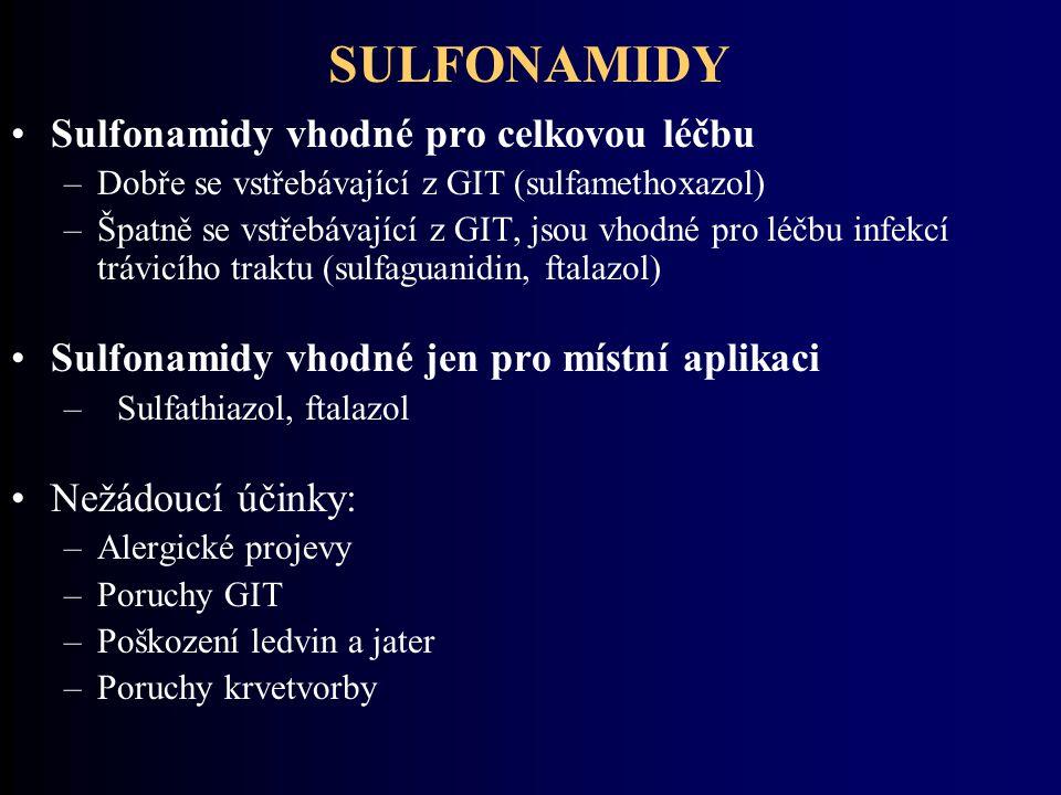 SULFONAMIDY Sulfonamidy vhodné pro celkovou léčbu