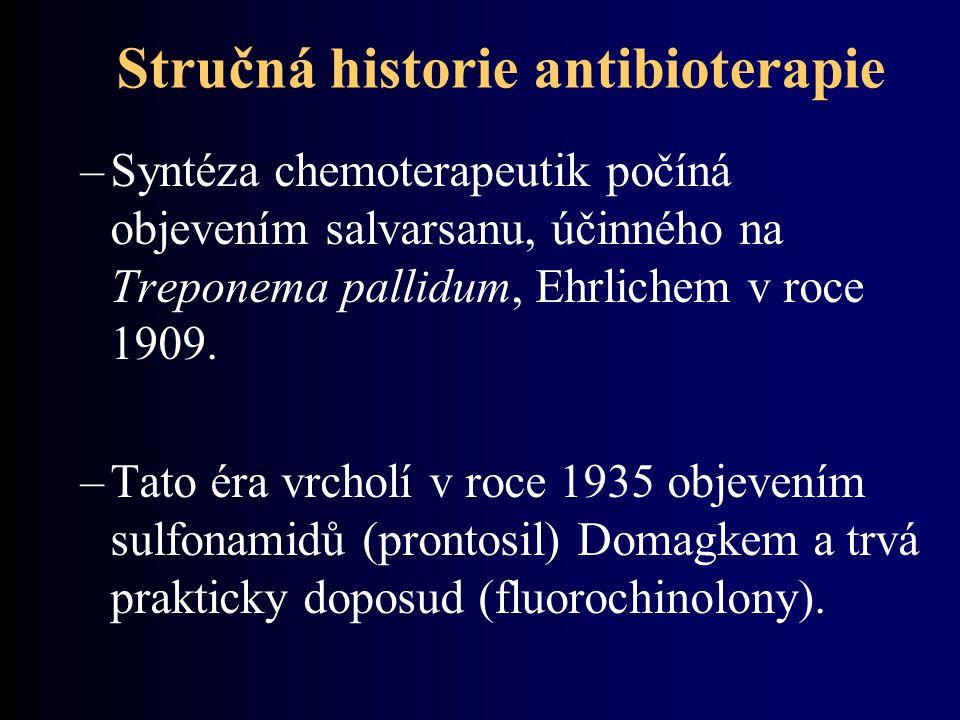 Stručná historie antibioterapie