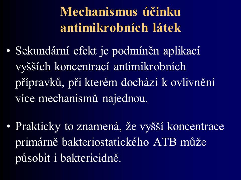 Mechanismus účinku antimikrobních látek