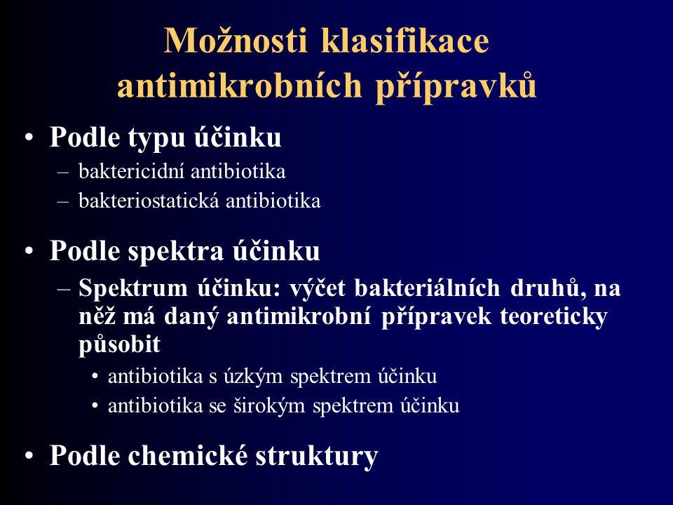 Možnosti klasifikace antimikrobních přípravků