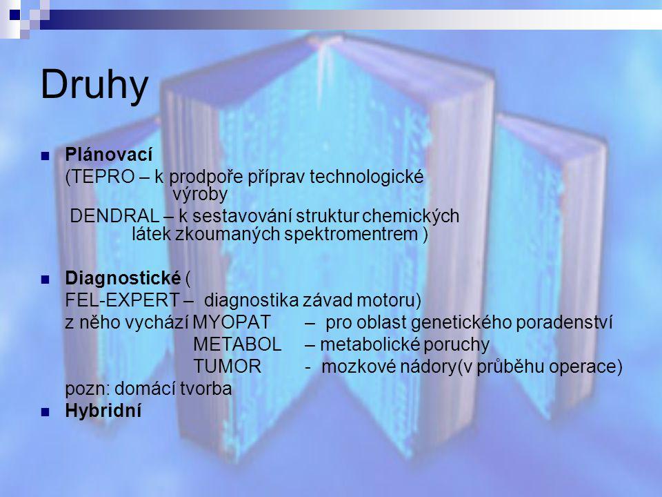 Druhy Plánovací (TEPRO – k prodpoře příprav technologické výroby