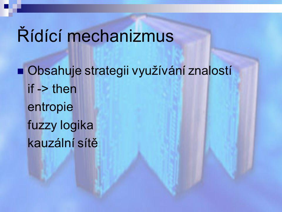 Řídící mechanizmus Obsahuje strategii využívání znalostí if -> then