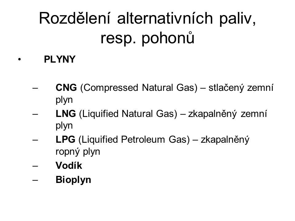 Rozdělení alternativních paliv, resp. pohonů