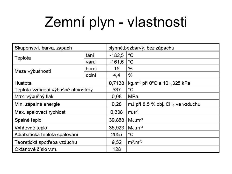 Zemní plyn - vlastnosti