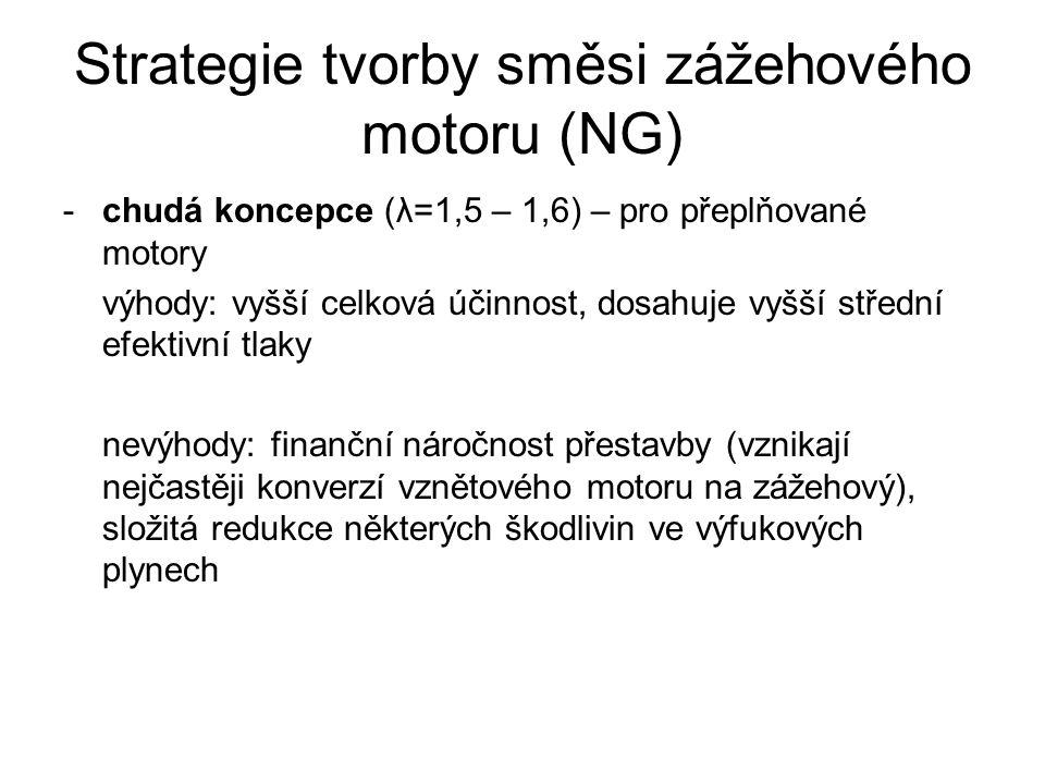 Strategie tvorby směsi zážehového motoru (NG)