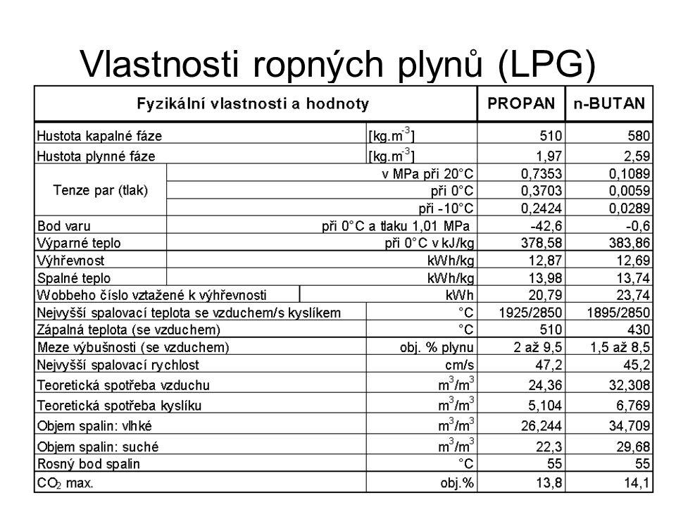 Vlastnosti ropných plynů (LPG)