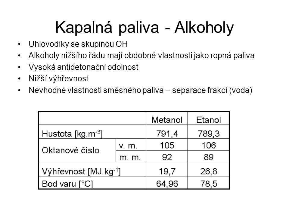 Kapalná paliva - Alkoholy