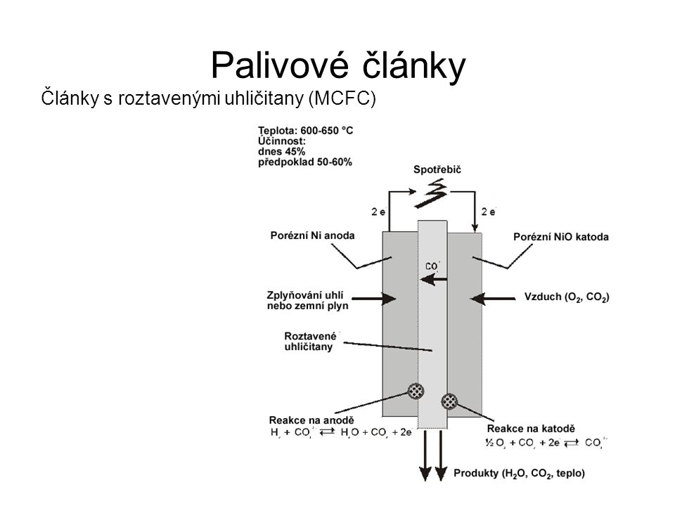 Palivové články Články s roztavenými uhličitany (MCFC)