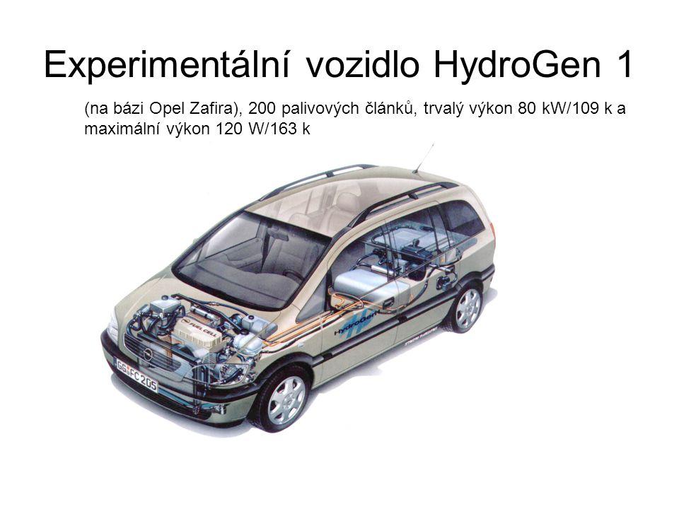 Experimentální vozidlo HydroGen 1