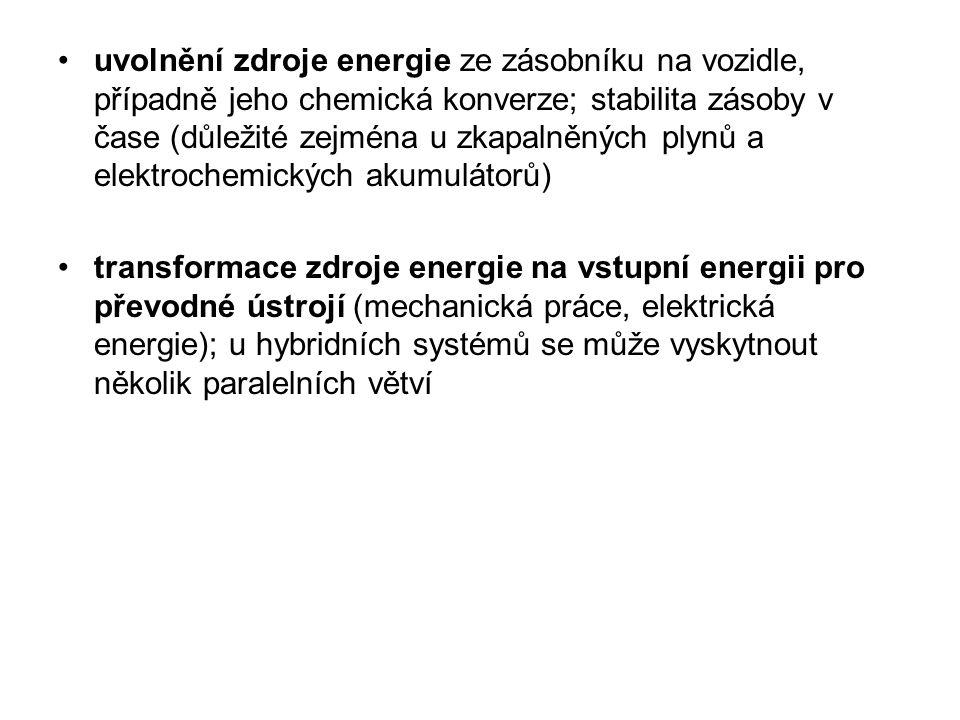 uvolnění zdroje energie ze zásobníku na vozidle, případně jeho chemická konverze; stabilita zásoby v čase (důležité zejména u zkapalněných plynů a elektrochemických akumulátorů)